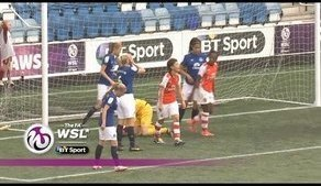 Everton v Arsenal 1-2