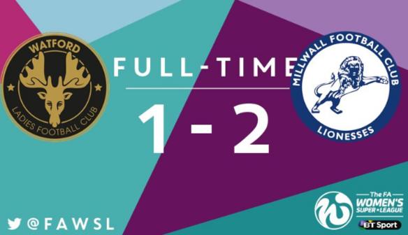 Aug 28 Watford Ladies FC 1 Millwall Lionesses 2