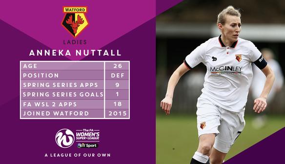 Anneka Nuttall