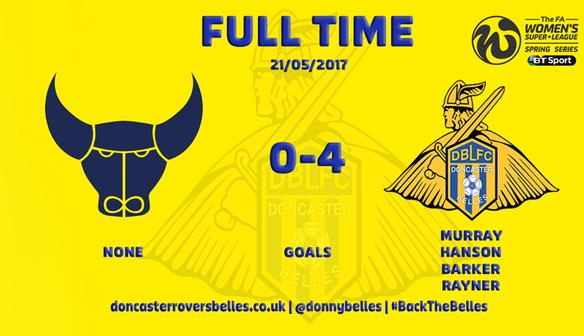 REPORT: Oxford 0-4 Belles