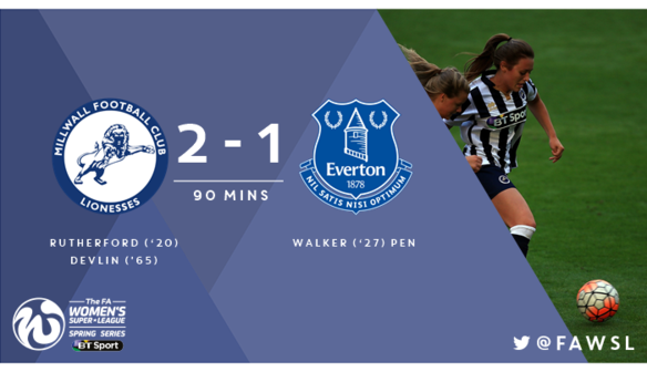 Apr 2 Millwall Lionesses 2 Everton Ladies FC 1