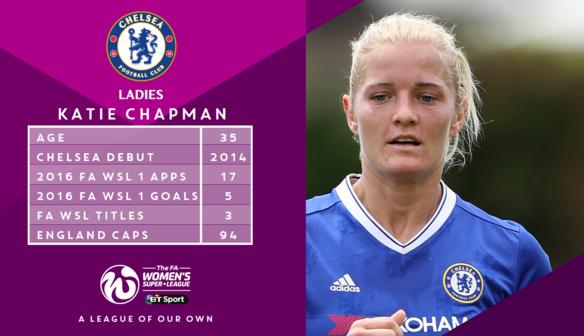 FA WSL club-by-club season preview: Chelsea Ladies
