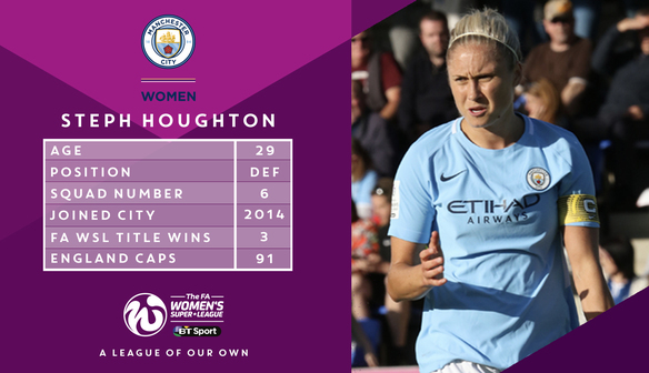 FA WSL club-by-club season preview: Manchester City