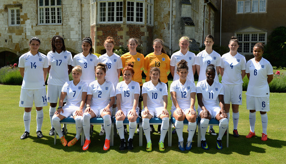 England Women Under 20 Squad