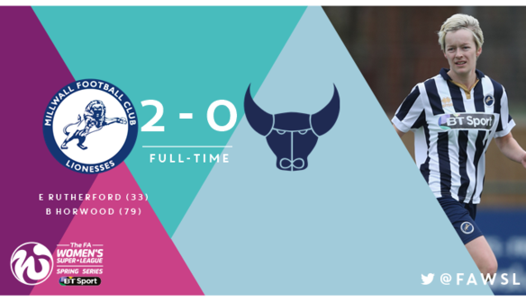 Apr 22 Millwall Lionesses 2 Oxford United Women 0