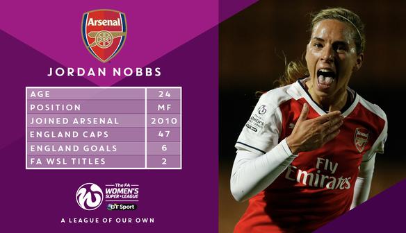 FA WSL club-by-club season preview: Arsenal